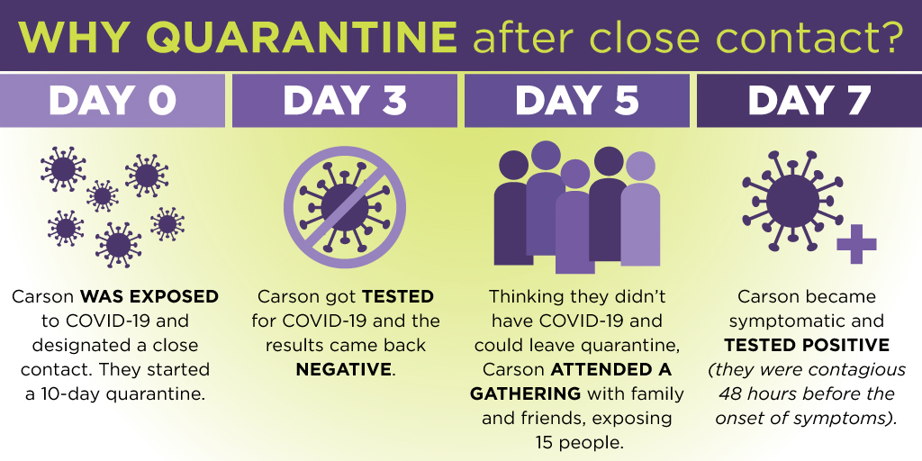 10-day-why-quarantine